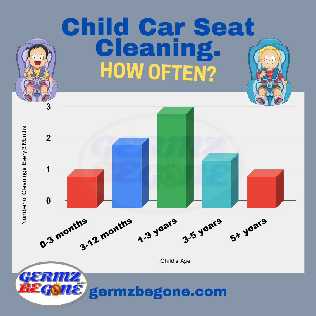 how often should you get your child's car seat cleaned and sanitized by Germz Be Gone https://www.germzbegone.com